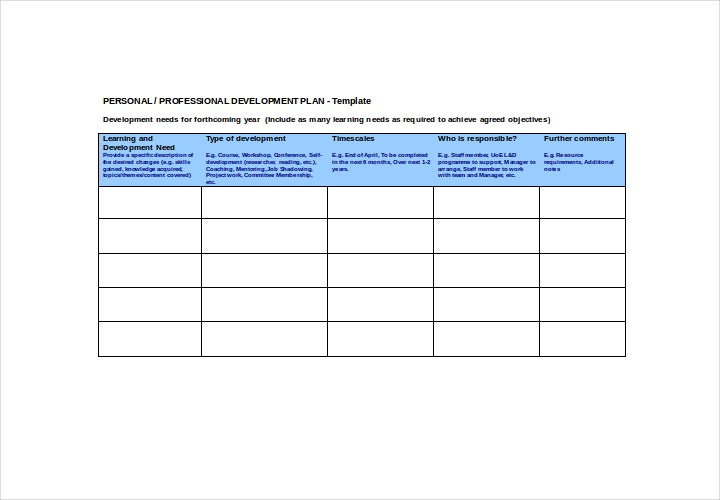 district professional development plan template - the essential guide to making a business plan free