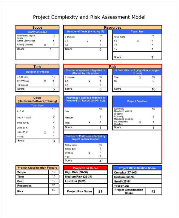 31+ Risk Assessment Templates In Pdf | Free U0026 Premium Templates