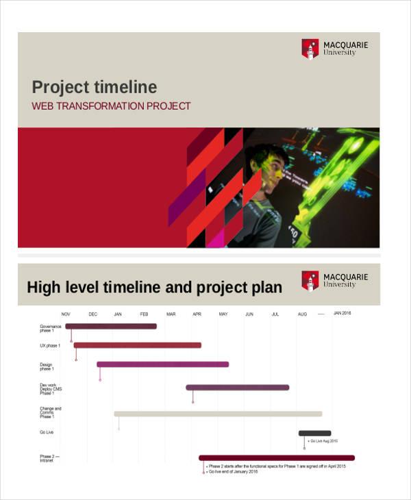 project plan timeline3