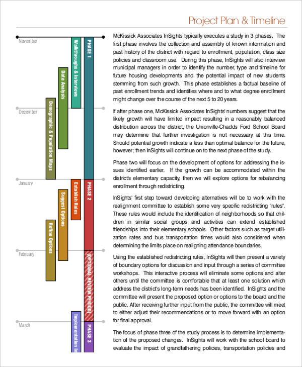 project plan timeline5