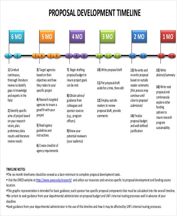 9 development timeline templates free samples examples for Rfp timeline template