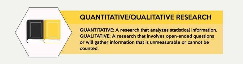 quali-quanti-research