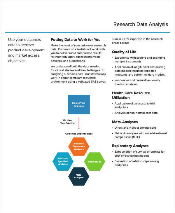 research data analysis