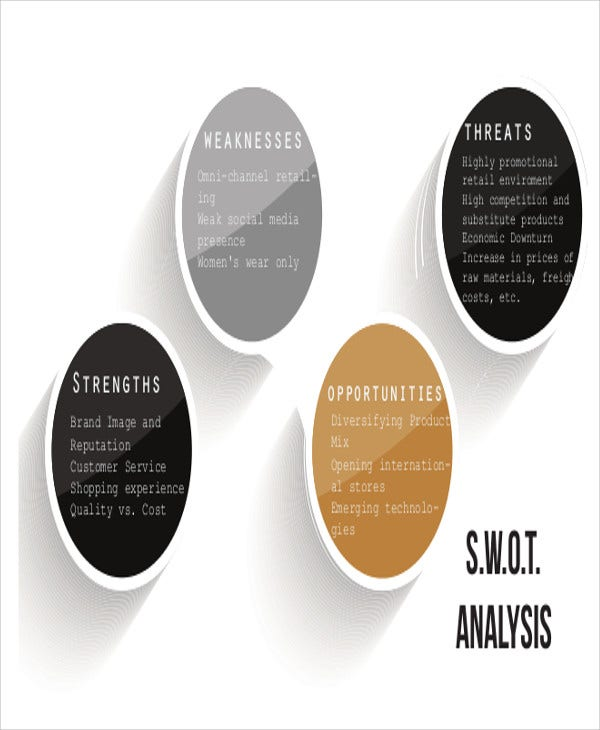 retail store swot analysis