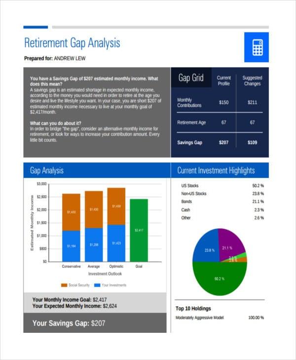 retirement gap analysis in pdf