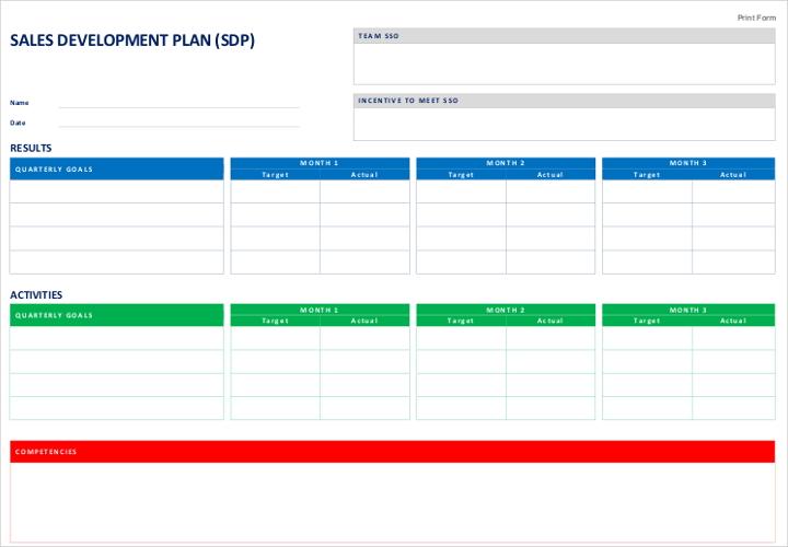 sales development plan