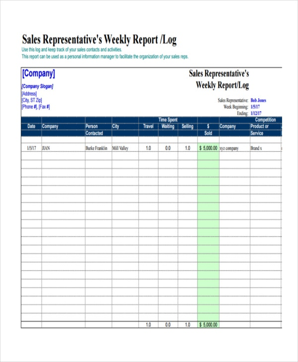 sales representative weekly report