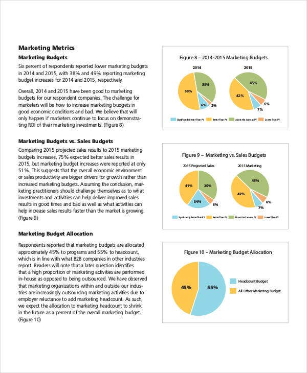 8 Marketing Budget Templates Free Sample Example Format Download