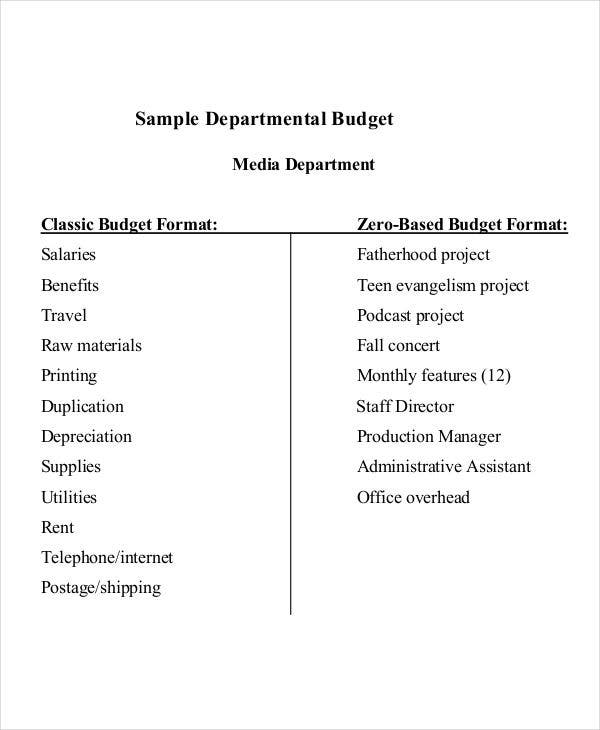 sample department budget