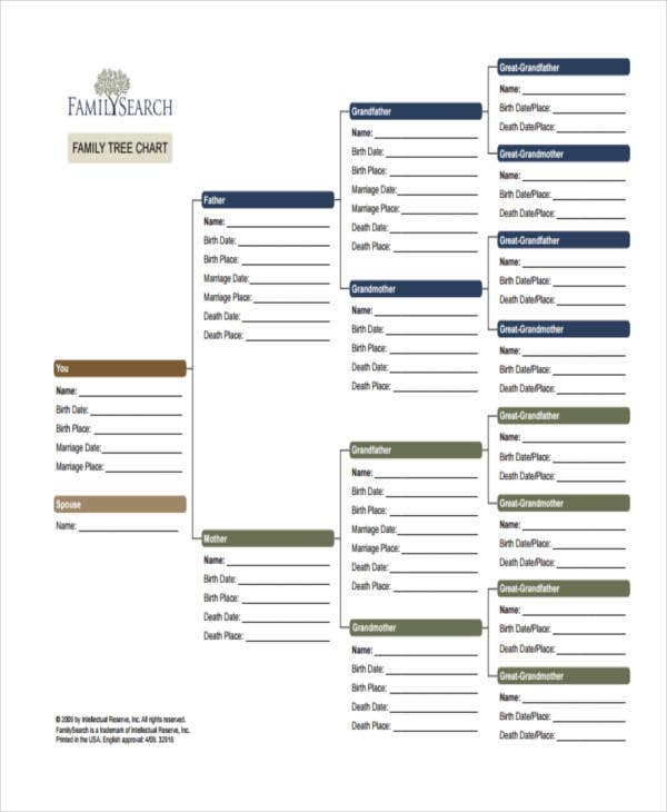 Family Tree Chart Templates Free Samples Examples Format