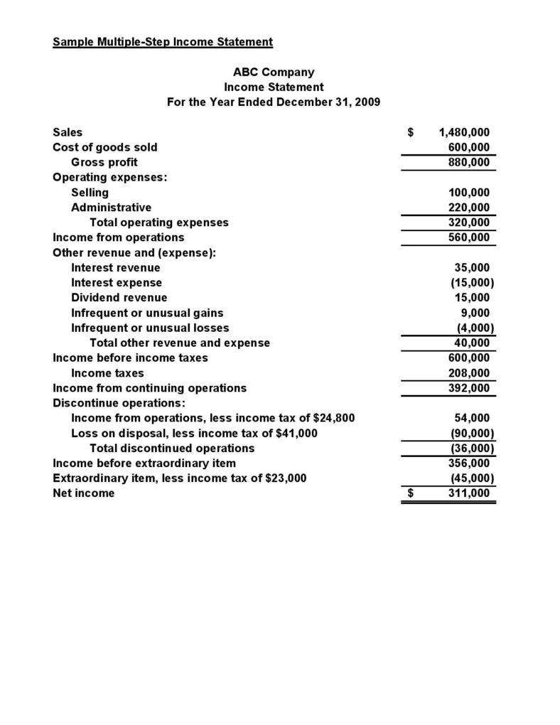 Business income statement template trattorialeondoro income statement format 9 free sample example format wajeb Gallery