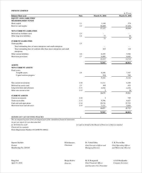 Sheet for Cash Balance