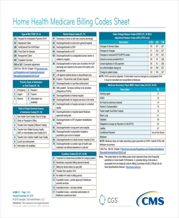 sheet of medical billing