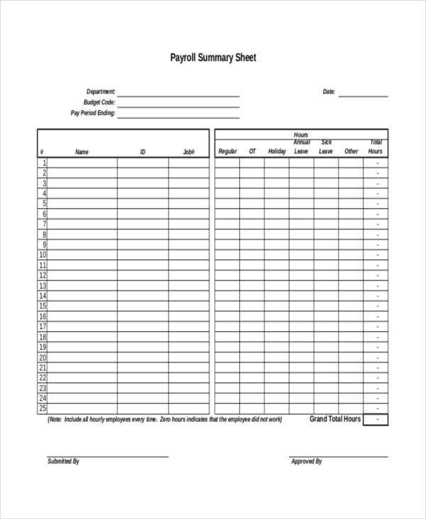 sheet of payroll summary1