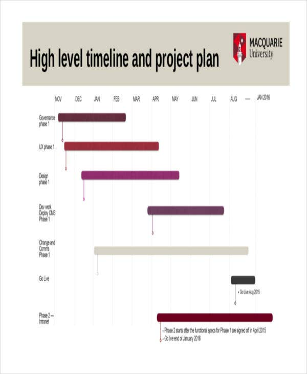 simple project timeline mqeduau details file format