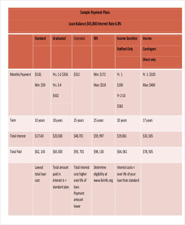 standard loan payment plan