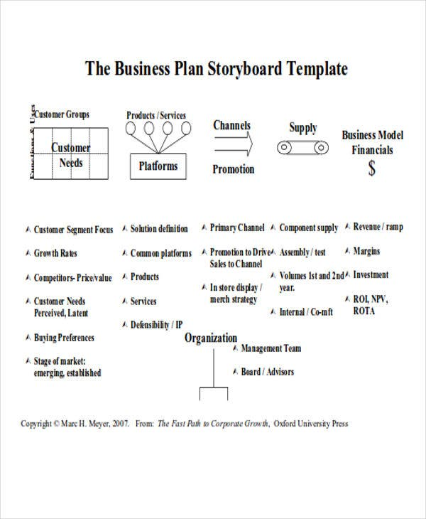 storyboard for business plan