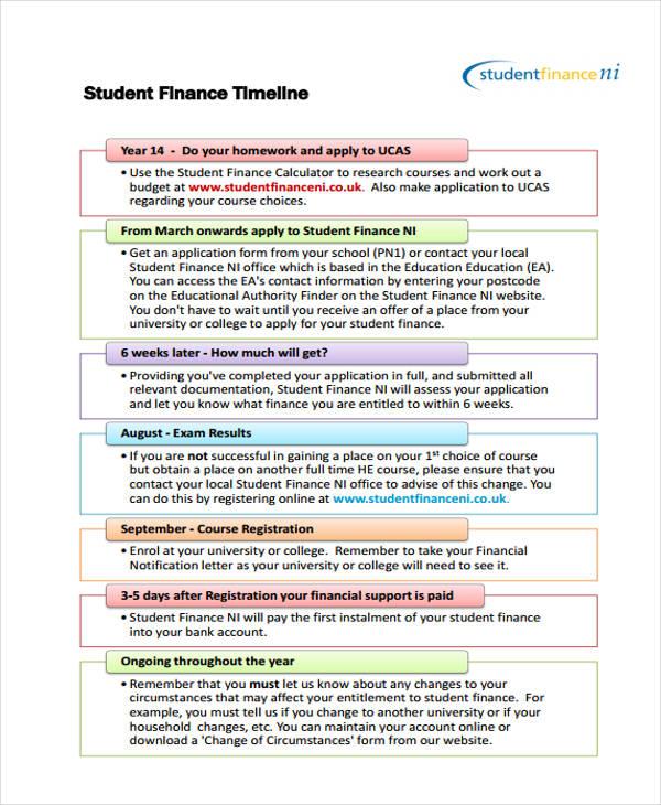 student finance timeline