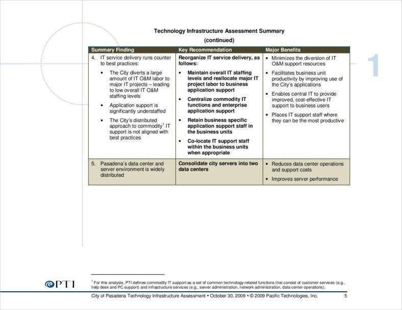 technology-infrastructure-assessment-template