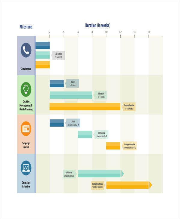marketing timeline templates