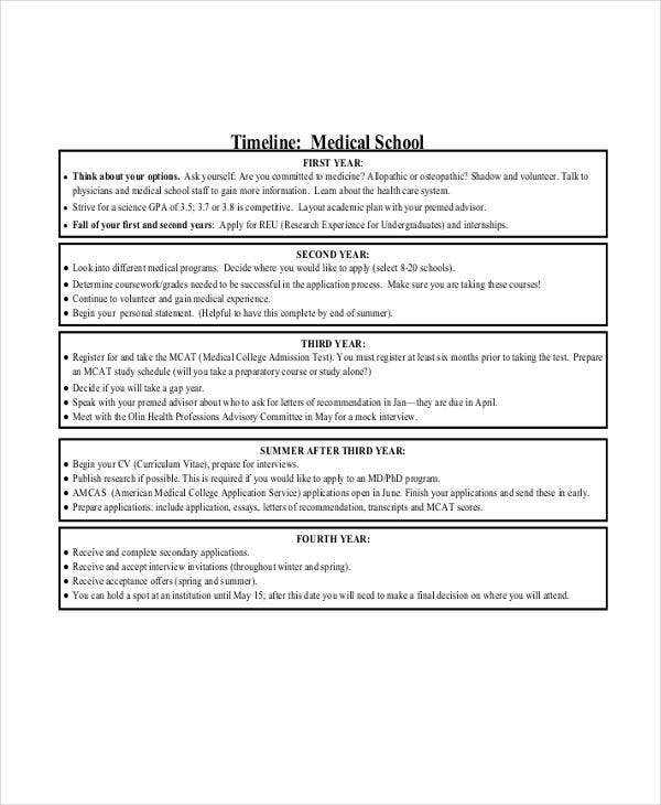 medical timeline templates samples examples format timeline for medical school