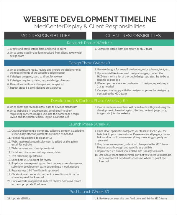 timeline for website development
