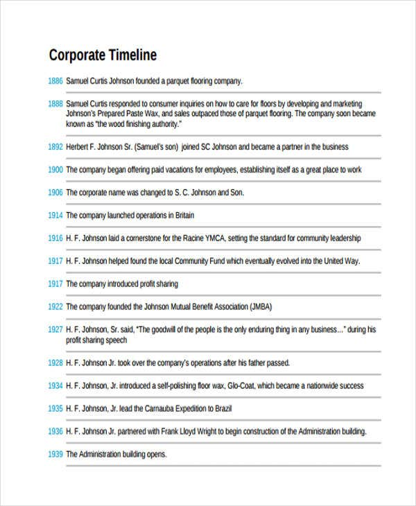 timeline of corporate company