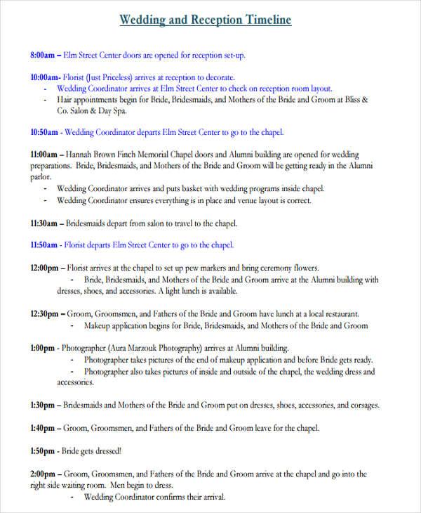 timeline of wedding reception