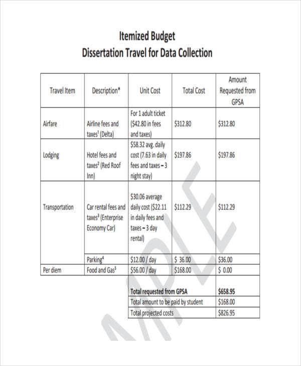 Travel Budget Templates   Free Pdf Format Download  Free