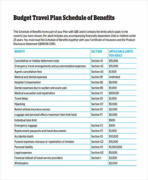 travel plan budget