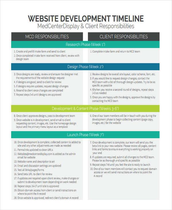 website development1