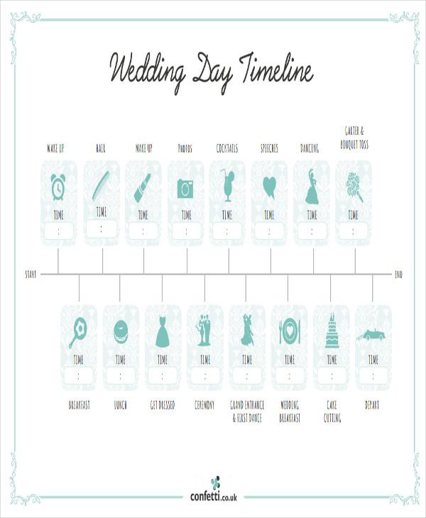 wedding day timeline2