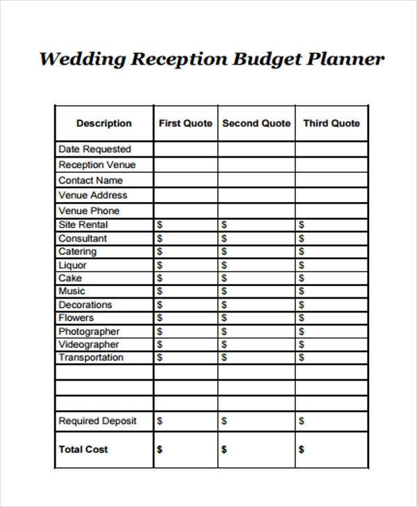 wedding reception budget