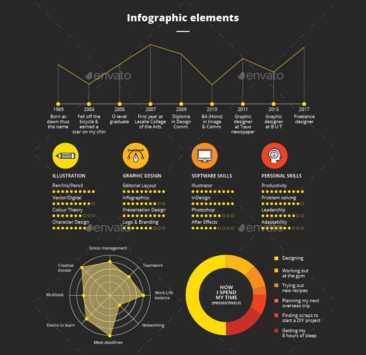infographic-resume