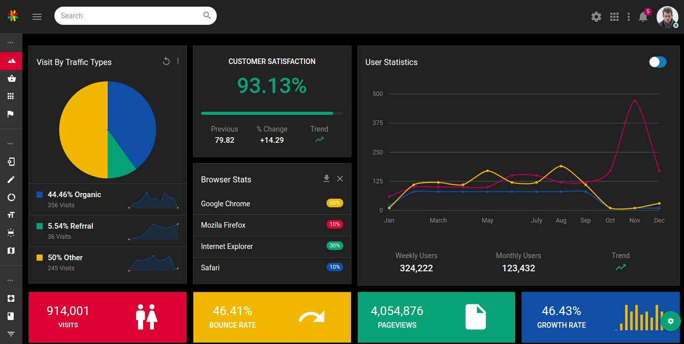 25  best bootstrap admin templates for websites 2017