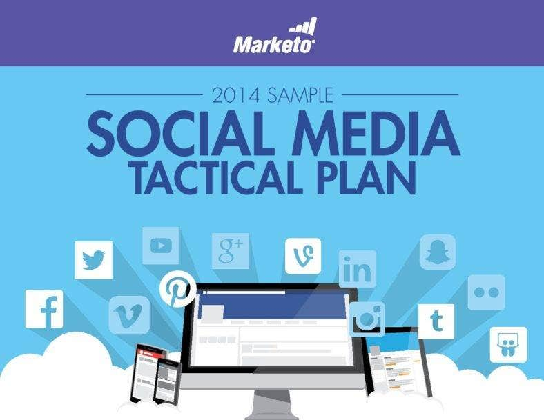 how to create a marketing plan template