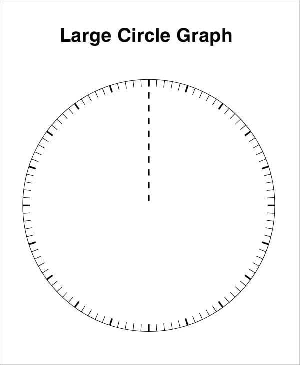 large circle graph