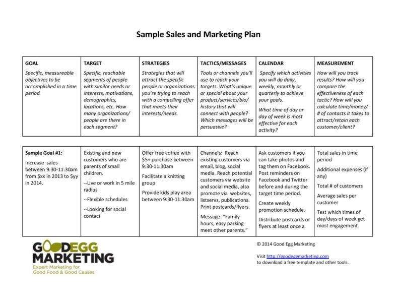 Examples of sales strategies and tactics for Sales marketing tactics