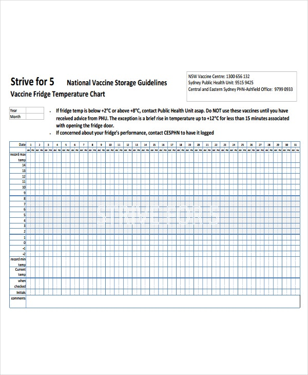 picture about Printable Food Temperature Chart known as Climate Chart Templates - 7+ No cost Samples, Illustrations