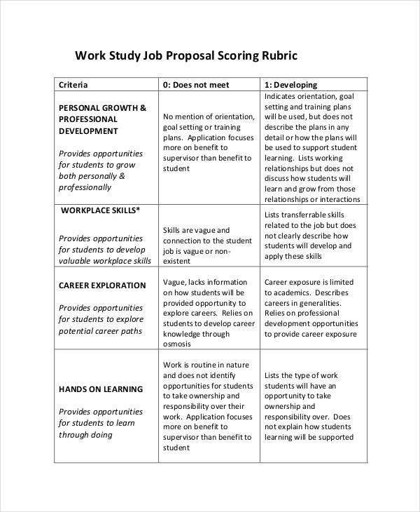 online grading jobs for teachers