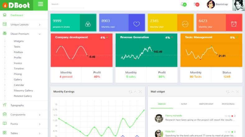 20 Cool Admin Templates For Websites And Apps 2017 Free