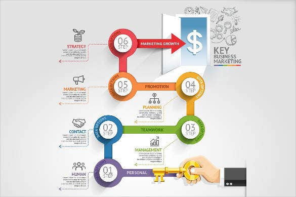 business marketing timeline website