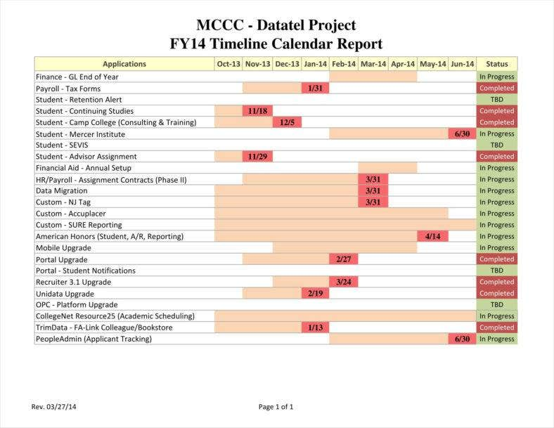 project timeline calendar report 11 788x609