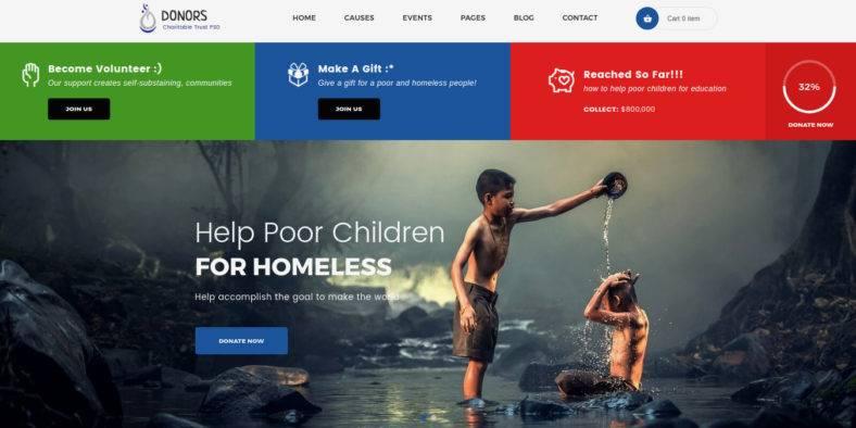 charitabletrust