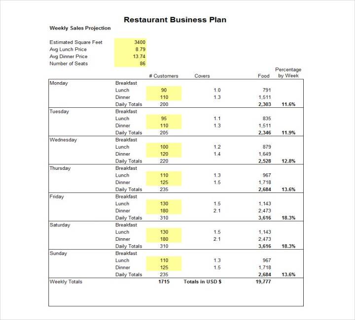 Restaurant Business Plan Template PDF