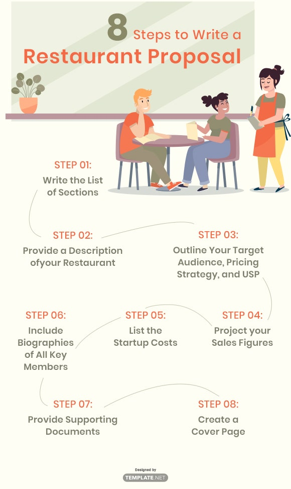 8 steps to write a restaurant proposal