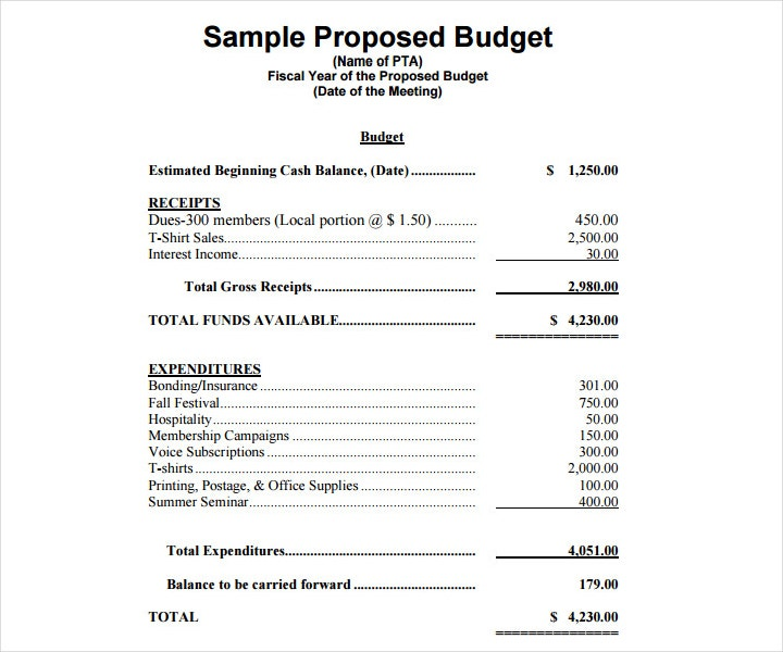 Sample Budget Proposal Template