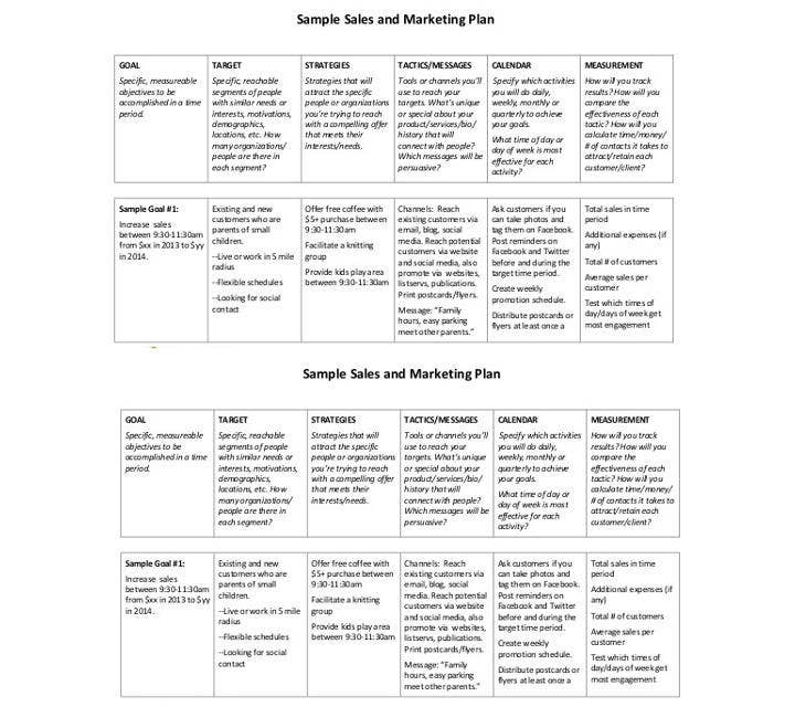 Sample Marketing and Sales Strategy Template
