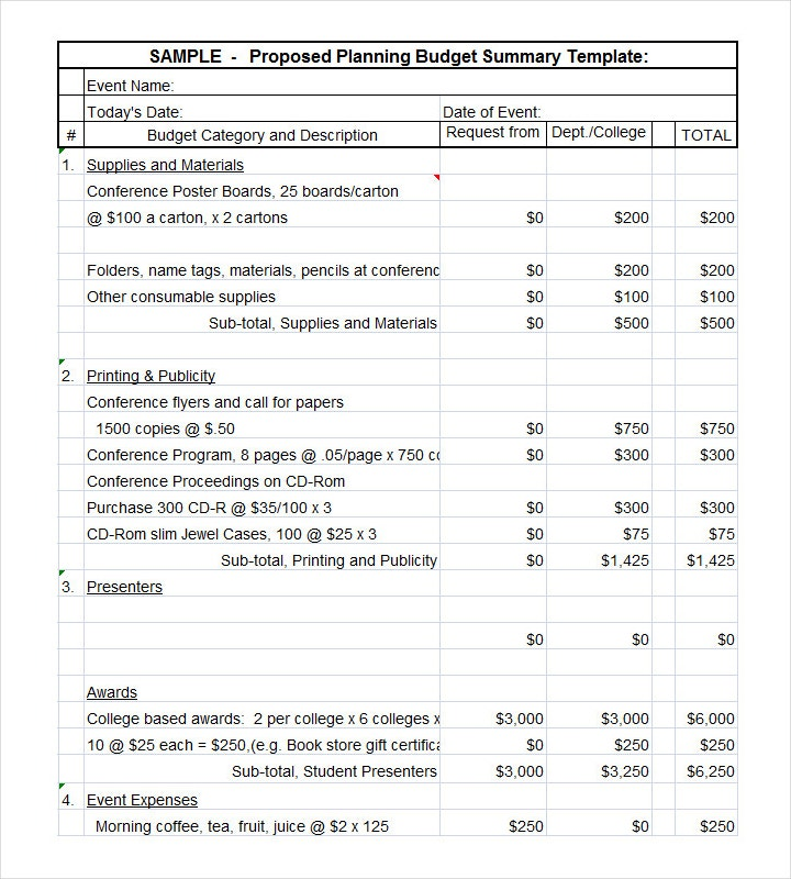 sample proposed budget planning summary