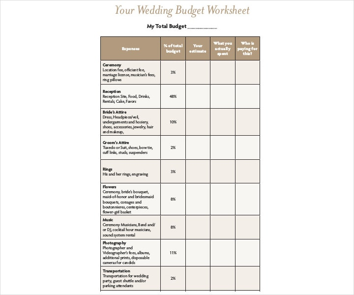 Wedding Budget Template with Percentages
